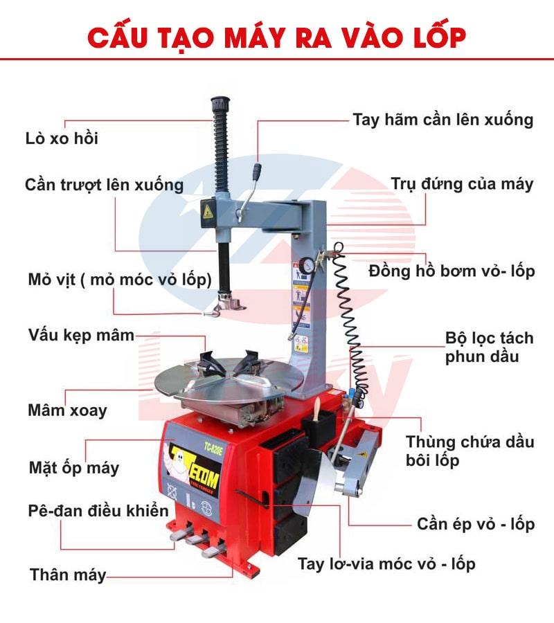 may-ra-vao-lop-xe-may-tay-ga-TC820-2